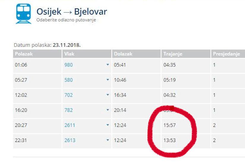 HŽ uskoro vozi do Pečuha! To znamo! A znate li da do Bjelovara iz Osijeka voze 16 sati!?
